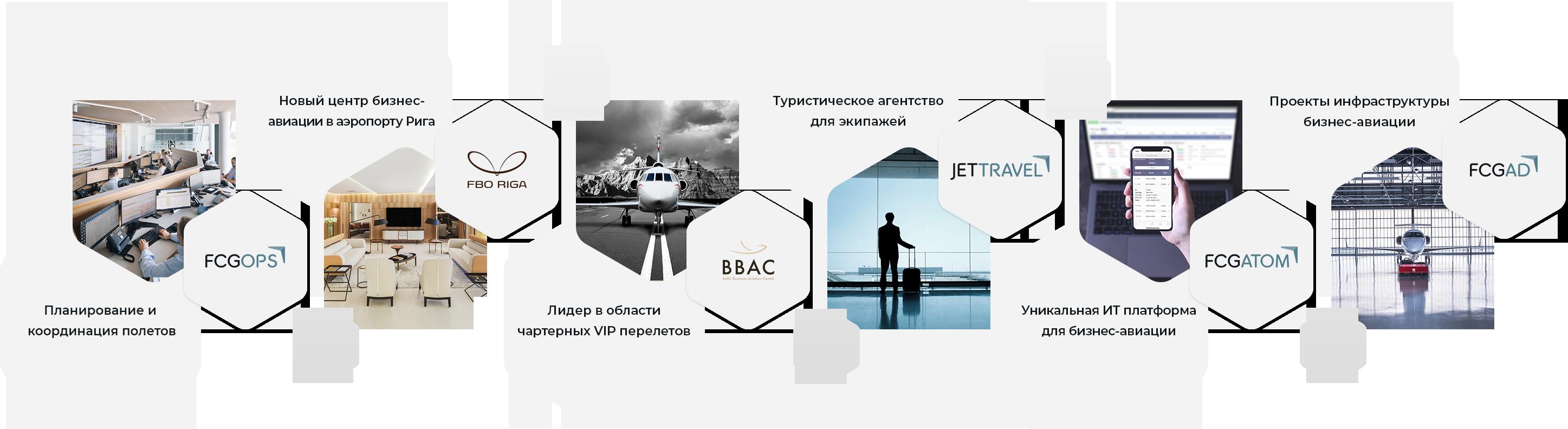 Авиационные финансы